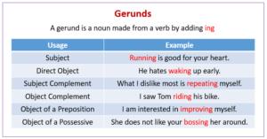 例文で覚える英語の動名詞